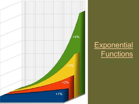 Exponential Functions. An exponential function is a function where the variable is an exponent. Examples: f(x) = 3 x g(x) = 5000(1.02) x h(x) = (¾) x+2.