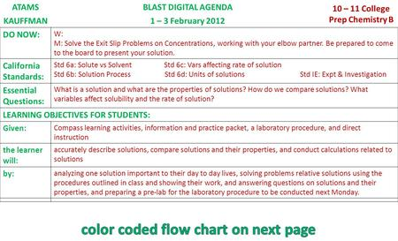 ATAMSBLAST DIGITAL AGENDA 10 – 11 College Prep Chemistry B KAUFFMAN1 – 3 February 2012 DO NOW: W: M: Solve the Exit Slip Problems on Concentrations, working.