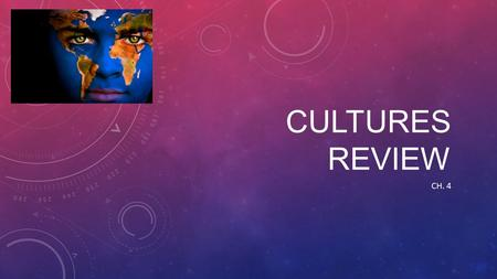 CULTURES REVIEW CH. 4. CULTURE BIG IDEAS Pop Culture vs Folk Culture Material vs. Non-Material Culture Acculturation, Assimilation, Syncretism Cultural.