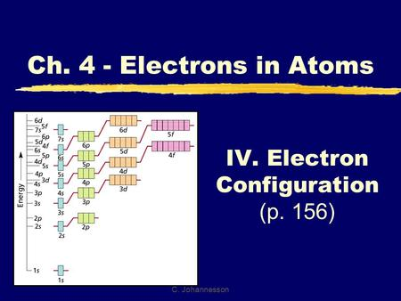 C. Johannesson IV. Electron Configuration (p. 156) Ch. 4 - Electrons in Atoms.
