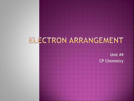 Unit #4 CP Chemistry.  Bohr  Quantum Numbers  Quantum Mechanical Model.