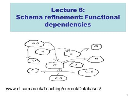 1 Lecture 6: Schema refinement: Functional dependencies www.cl.cam.ac.uk/Teaching/current/Databases/