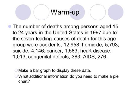 Warm-up The number of deaths among persons aged 15 to 24 years in the United States in 1997 due to the seven leading causes of death for this age group.