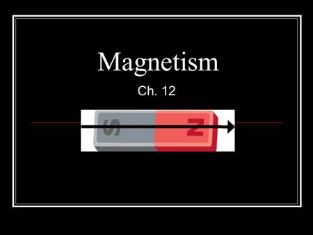 Magnetism Ch. 12. How does Magnetism Compare to Electrical Charges? Like Charges repel, unlike charges attract Like Poles will repel, unlike poles attract.