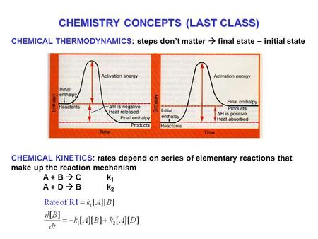 CHEMISTRY CONCEPTS (LAST CLASS) CHEMICAL THERMODYNAMICS: steps don't matter  final state – initial state CHEMICAL KINETICS: rates depend on series of.