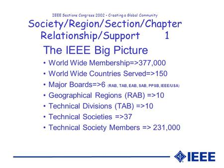 IEEE Sections Congress 2002 - Creating a Global Community Society/Region/Section/Chapter Relationship/Support1 The IEEE Big Picture World Wide Membership=>377,000.