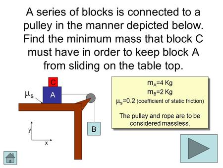 A series of blocks is connected to a pulley in the manner depicted below. Find the minimum mass that block C must have in order to keep block A from sliding.