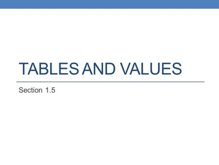 TABLES AND VALUES Section 1.5. Open Sentence Equation.