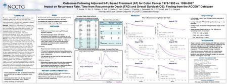 Outcomes Following Adjuvant 5-FU based Treatment (AT) for Colon Cancer 1978-1995 vs. 1996-2007 Impact on Recurrence Rate, Time from Recurrence to Death.