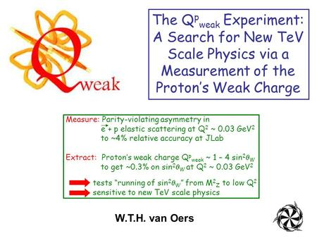 The Q p weak Experiment: A Search for New TeV Scale Physics via a Measurement of the Proton's Weak Charge Measure: Parity-violating asymmetry in e + p.