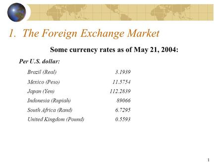 1 1. The Foreign Exchange Market Some currency rates as of May 21, 2004: Per U.S. dollar: Brazil (Real)3.1939 Mexico (Peso)11.5754 Japan (Yen)112.2839.