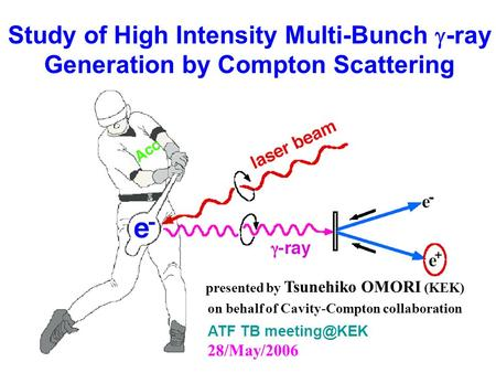 Study of High Intensity Multi-Bunch  -ray Generation by Compton Scattering ATF TB 28/May/2006 presented by Tsunehiko OMORI (KEK) on behalf.