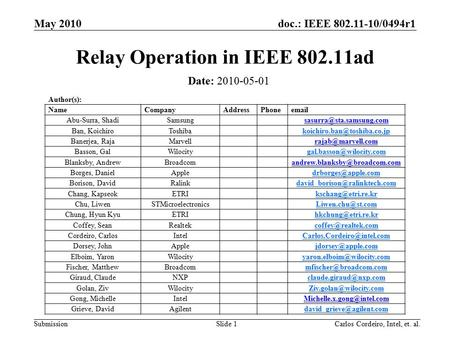Doc.: IEEE 802.11-10/0494r1 Submission May 2010 Carlos Cordeiro, Intel, et. al.Slide 1 Relay Operation in IEEE 802.11ad Date: 2010-05-01 Author(s): NameCompanyAddressPhoneemail.