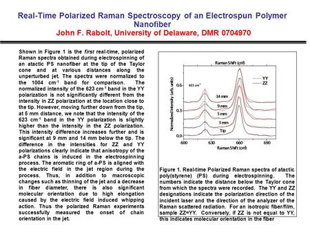 Real-Time Polarized Raman Spectroscopy of an Electrospun Polymer Nanofiber John F. Rabolt, University of Delaware, DMR 0704970 Shown in Figure 1 is the.