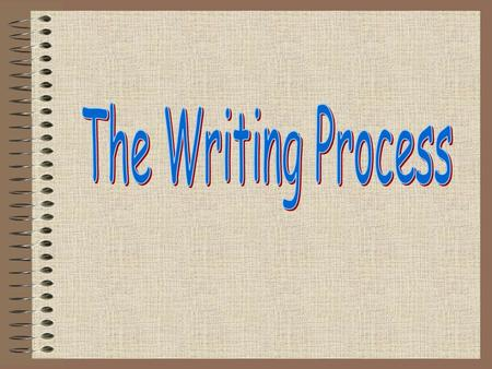 What are the steps? PreWriting Writing Revising Editing Publishing.