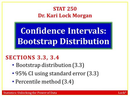 Confidence Intervals: Bootstrap Distribution