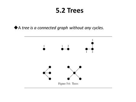 5.2 Trees  A tree is a connected graph without any cycles.