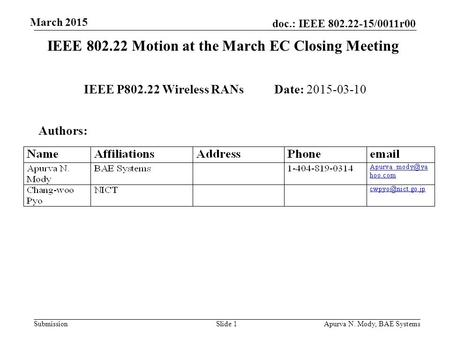 Doc.: IEEE 802.22-15/0011r00 Submission March 2015 Apurva N. Mody, BAE SystemsSlide 1 IEEE 802.22 Motion at the March EC Closing Meeting IEEE P802.22 Wireless.