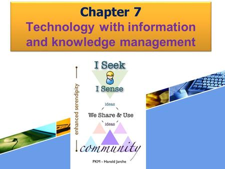 LOGO Chapter 7 Technology with information and knowledge management.
