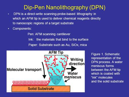 Dip-Pen Nanolithography (DPN) DPN is a direct-write scanning-probe-based lithography in which an AFM tip is used to deliver chemical reagents directly.