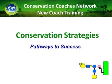 Conservation Strategies Pathways to Success Conservation Coaches Network New Coach Training.