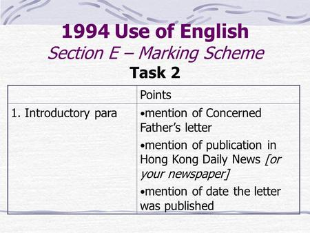 1994 Use of English Section E – Marking Scheme Task 2 Points 1. Introductory para mention of Concerned Father's letter mention of publication in Hong Kong.