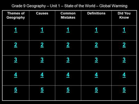 Grade 9 Geography – Unit 1 – State of the World – Global Warming Themes of Geography CausesCommon Mistakes DefinitionsDid You Know 11111 22222 33333 44444.
