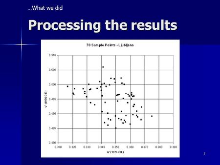 1 Processing the results …What we did. 2 Processing the results …What we did.