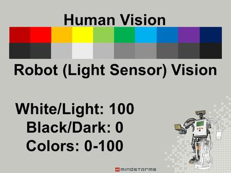 Human Vision Robot (Light Sensor) Vision White/Light: 100 Black/Dark: 0 Colors: 0-100.