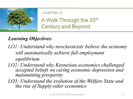 Learning Objectives: A Walk Through the 20 th Century and Beyond LO1: Understand why neoclassicists believe the economy will automatically achieve full.