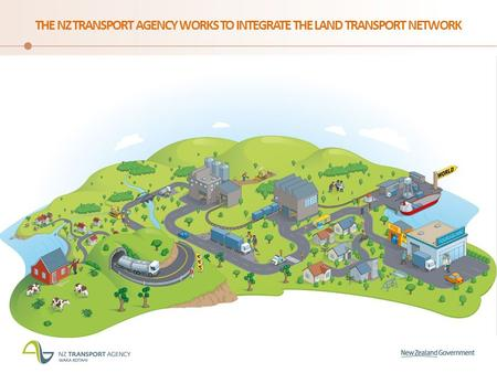 THE NZ TRANSPORT AGENCY WORKS TO INTEGRATE THE LAND TRANSPORT NETWORK.