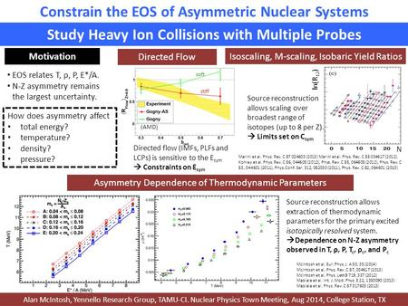 Ln(R 12 ) N Alan McIntosh, Yennello Research Group, TAMU-CI. Nuclear Physics Town Meeting, Aug 2014, College Station, TX Asymmetry Dependence of Thermodynamic.