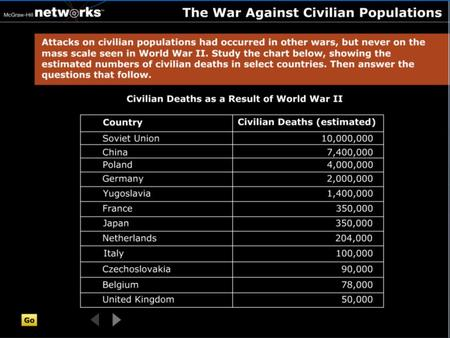 Discussion Which two countries listed in the chart had the most civilian casualties of the war, and which two had the least? Which two countries listed.