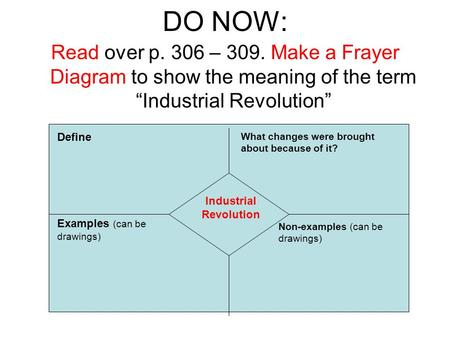 meaning of industrial revolution pdf