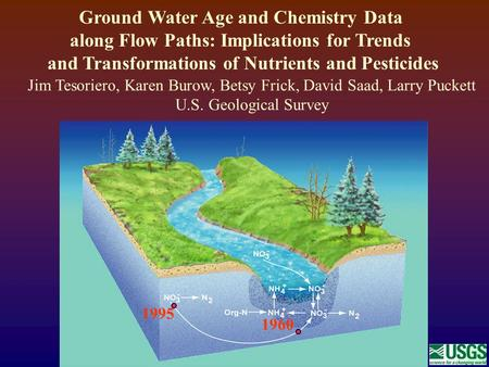 1960 1995 Ground Water Age and Chemistry Data along Flow Paths: Implications for Trends and Transformations of Nutrients and Pesticides Jim Tesoriero,