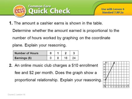 Course 2, Lesson 1-6 1. The amount a cashier earns is shown in the table. Determine whether the amount earned is proportional to the number of hours worked.