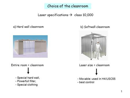 1 Choice of the cleanroom Laser specifications  class 10,000 b) Softwall cleanroom Entire room = cleanroomLaser size = cleanroom Entire room = cleanroom.
