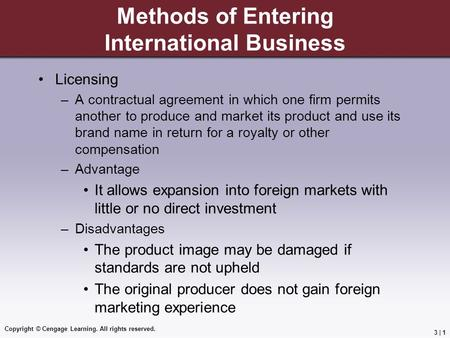 Methods of Entering International Business