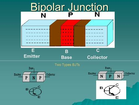 Bipolar Junction E B C Emitter BaseCollector Two Types BJTs.