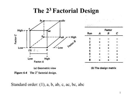 1 The 2 3 Factorial Design Standard order: (1), a, b, ab, c, ac, bc, abc.