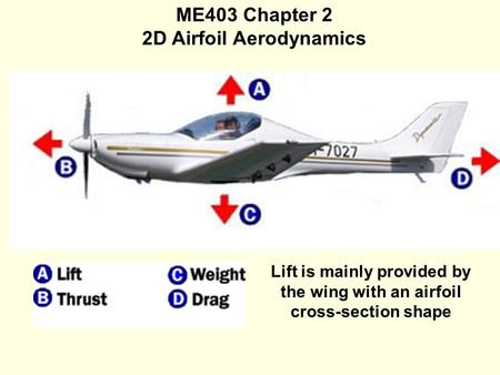 ME403 Chapter 2 2D Airfoil Aerodynamics Lift is mainly provided by the wing with an airfoil cross-section shape.