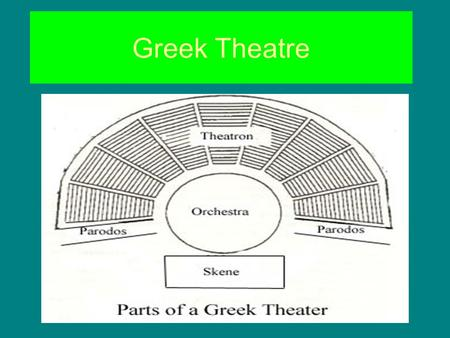 Greek Theatre. Let's look at the history of the Greek Theatre  history9.htmhttp://www.abc.net.au/arts/wingedsandals/