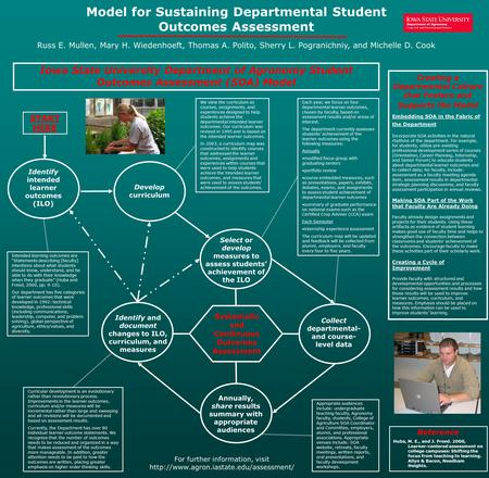 Model for Sustaining Departmental Student Outcomes Assessment Russ E. Mullen, Mary H. Wiedenhoeft, Thomas A. Polito, Sherry L. Pogranichniy, and Michelle.