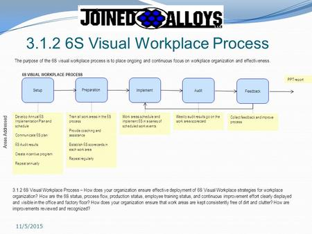 S Visual Workplace Process