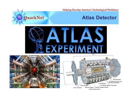 Atlas Detector. ATLAS Components Discovers head-on collisions of protons of extraordinarily high energy.
