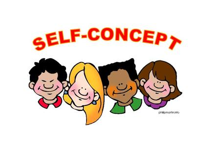SELF-CONCEPT How you see yourself Your thoughts about yourself Your beliefs about yourself How you feel about yourself What you feel of others' thoughts.