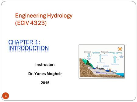 Engineering Hydrology (ECIV 4323) -1 Instructor: Dr. Yunes Mogheir 2015.