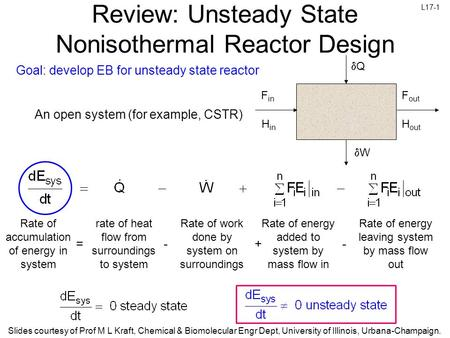 L17-1 Slides courtesy of Prof M L Kraft, Chemical & Biomolecular Engr Dept, University of Illinois, Urbana-Champaign. Review: Unsteady State Nonisothermal.