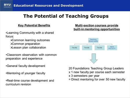 Educational Resources and Development The Potential of Teaching Groups Key Potential Benefits Learning Community with a shared focus:  Common learning.