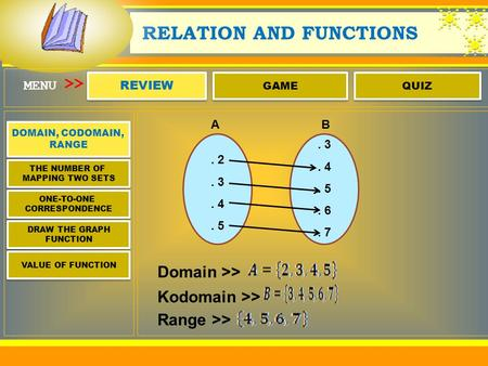 MENU REVIEW GAME QUIZ RELATION AND FUNCTIONS >> DOMAIN, CODOMAIN, RANGE DOMAIN, CODOMAIN, RANGE THE NUMBER OF MAPPING TWO SETS THE NUMBER OF MAPPING TWO.